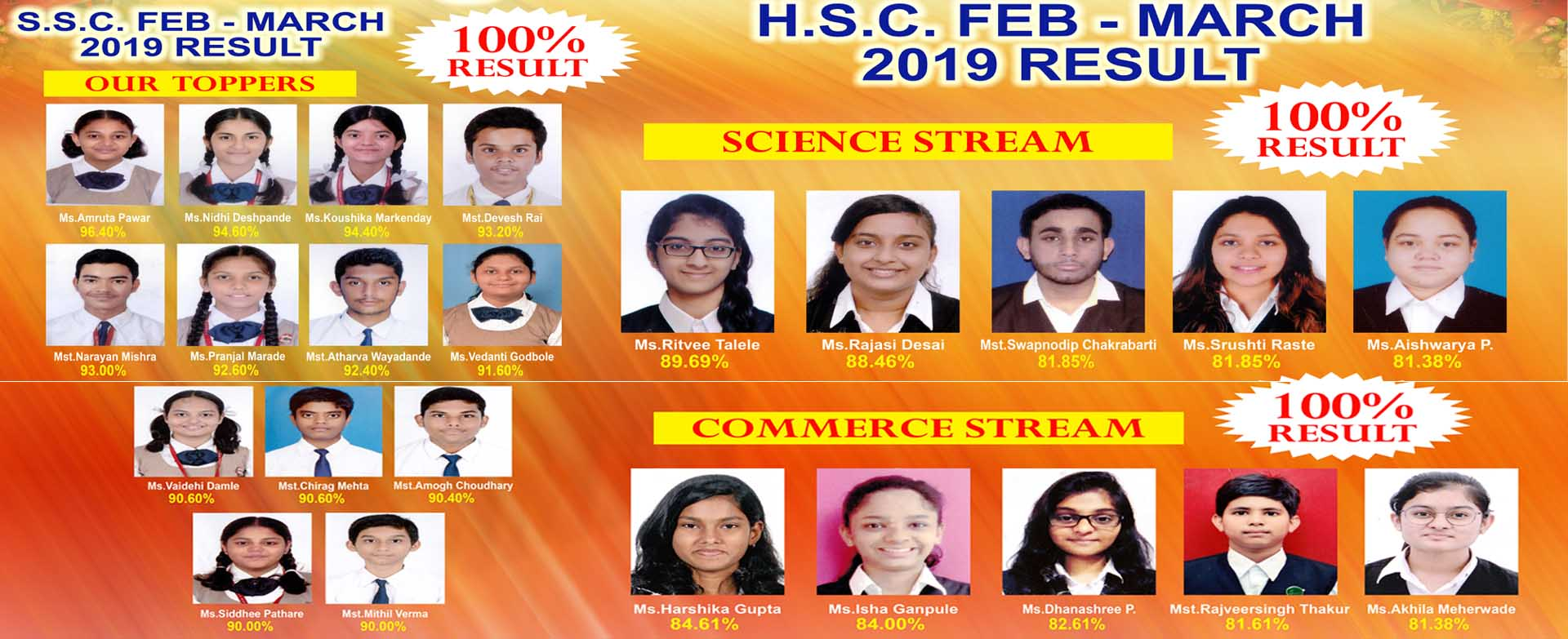 SSC & HSC Result of SVPT GB